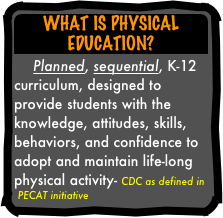 physical education assignments Health and physical education contract requirements all work must be completed by the due date given by the teacher failure to thoroughly complete the following assignments on time will result in failure of the pe courses and possible loss of credit each assignment will be worth 9 points.